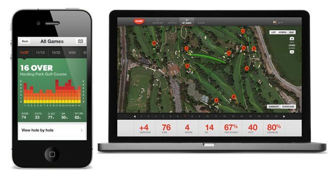 Golf Club Sensor System: Game Golf