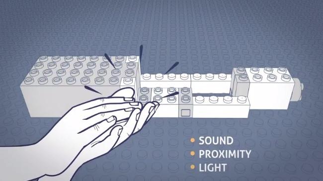 Brixo Sensors