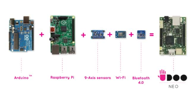 Wireless Multi-OS Development Board: UDOO Neo