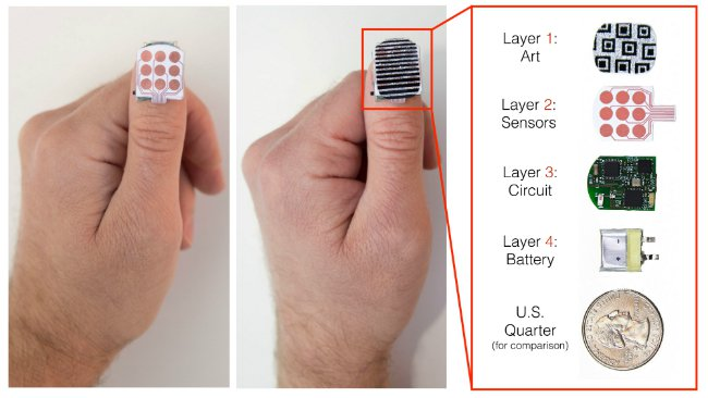 Thumbnail-Size Wearable Trackpad: NailO