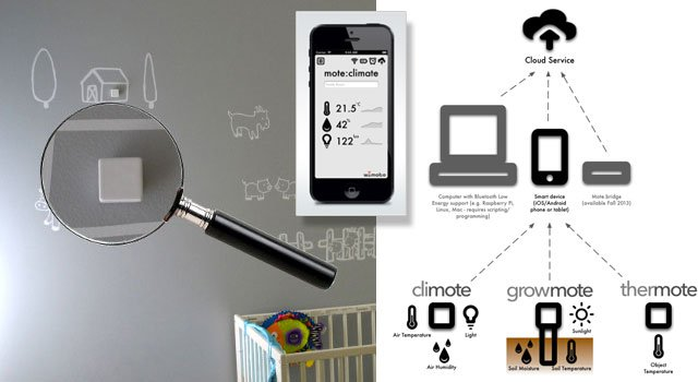 Wimoto Bluetooth Sensor System
