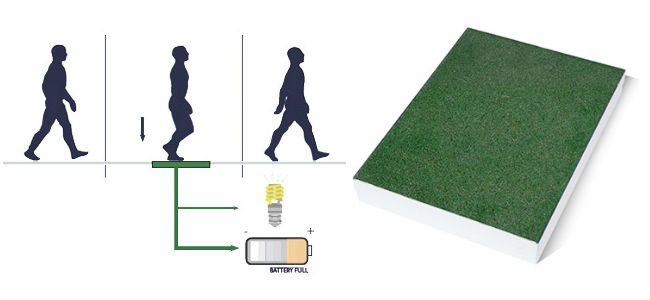New Energy Harvesting Paving System