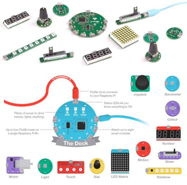 Plug and Play IoT Platform: Flotilla