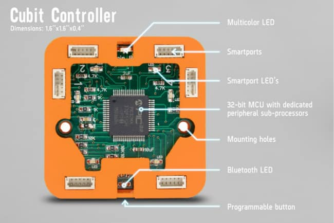 Plug-and-Play IoT Hardware