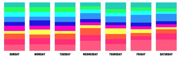 Color Forecast: Real-time color trends
