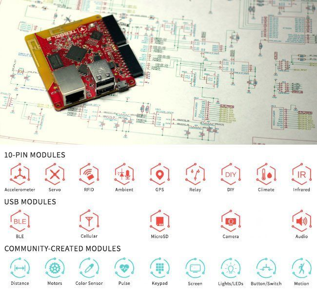 Javascript IoT Development Board: Tessel 2