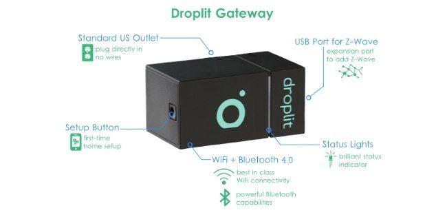 Home Automation Hub: Droplit