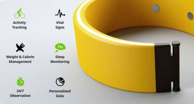 Open Wearable Sensor Platform: Angel Wristband