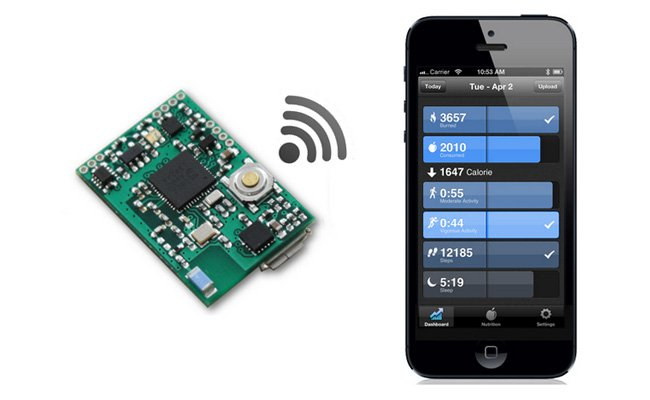 Wearable Bluetooth Development Board: MetaWear