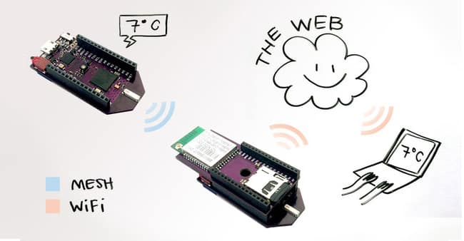Pinoccio Wireless Microcontroller