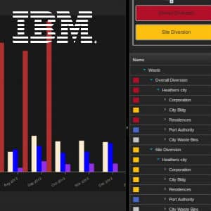 IBM INTELLIGENT WASTE MANAGEMENT PLATFORM