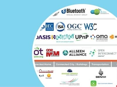 IoT Alliance and Consortium