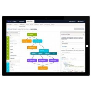 Losant gets $5.2M Series A to scale its enterprise IoT platform