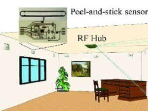 Peel-and-Stick Building Sensor Nodes