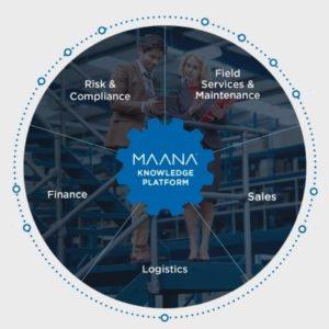 Industrial knowledge platform Maana banks $28M Series C