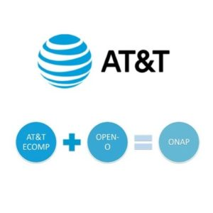 AT&T launches $200M VC fund with Coral Group