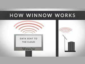 Winnow: The Smart Trashcan for Reducing Food Waste
