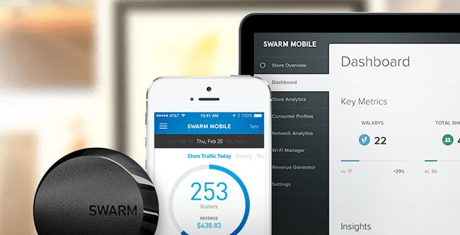 Groupon Acquires Swarm Mobile