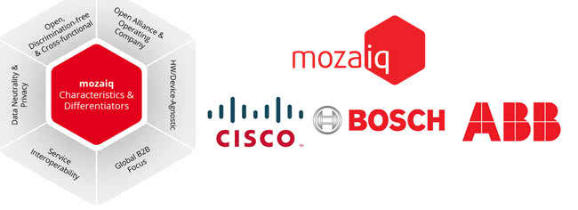 Cisco, Bosch, ABB join forces on open smart home venture