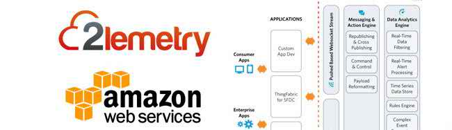 Amazon reportedly to acquire 2lemetry