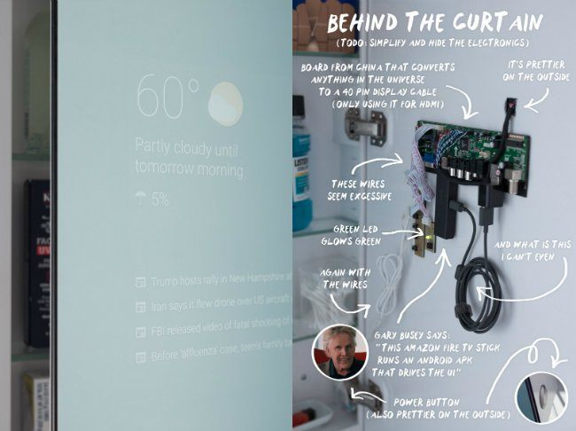 DIY Smart Mirrors | 2019 Tutorials and Projects Overview