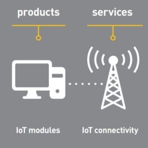 Telit end-to-end IoT platform provider raises £39M to fund acquisitions
