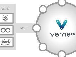 VerneMQ