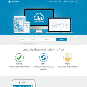 Weathercloud Social Network Image