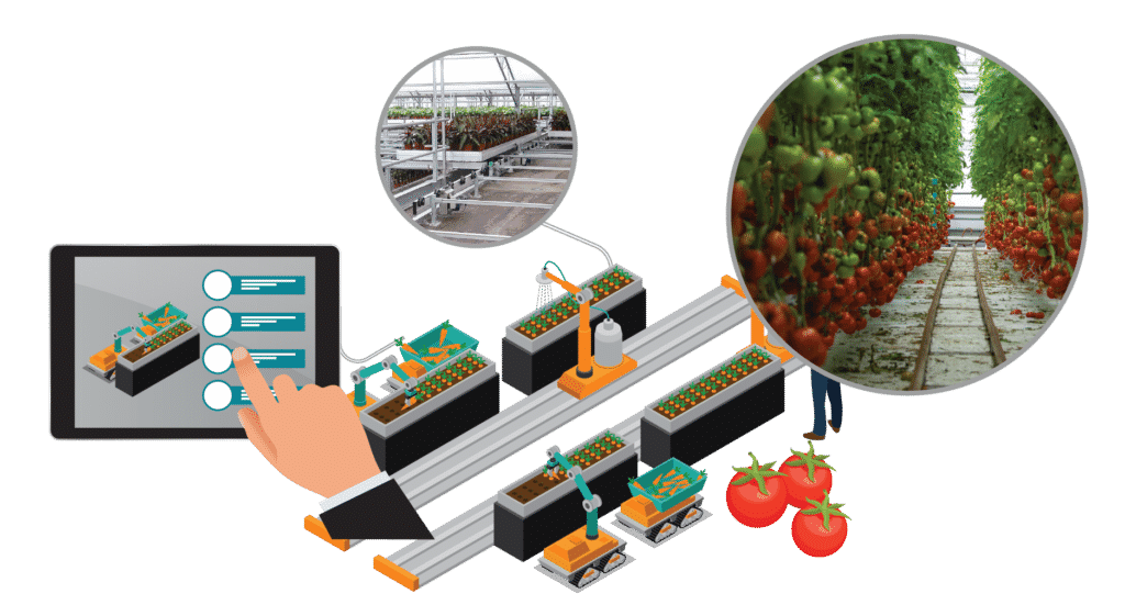 Smart Greenhouse Robotics Material Handling And Harvesting