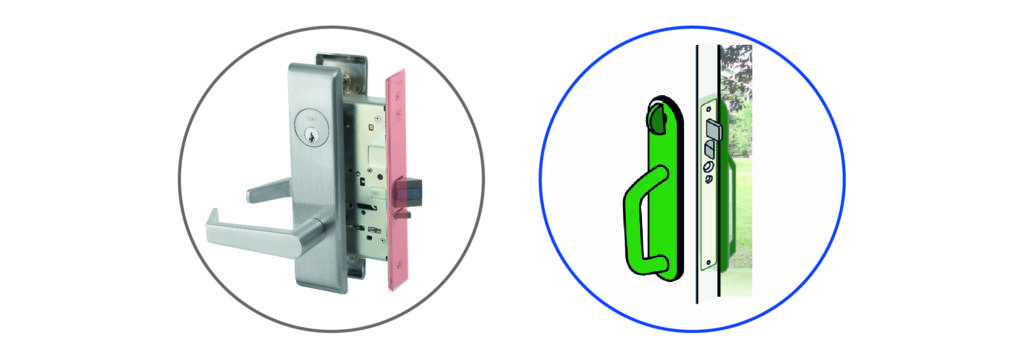 Mortise Smart Lock