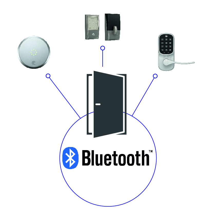 Category Bluetooth