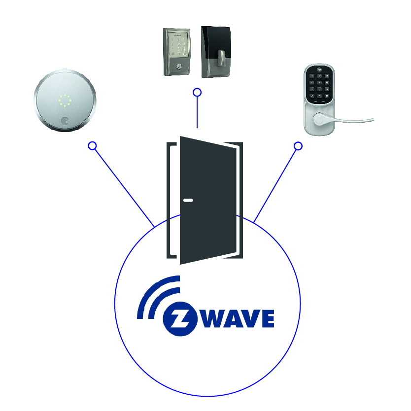 Z-Wave Door Lock Icon