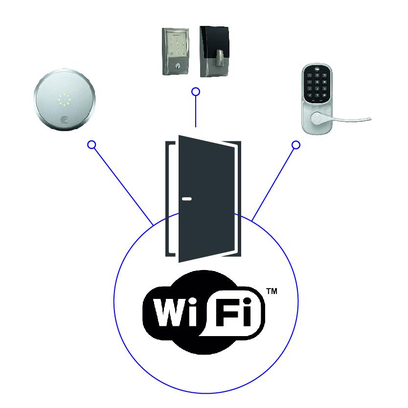 Wi-fi Lock