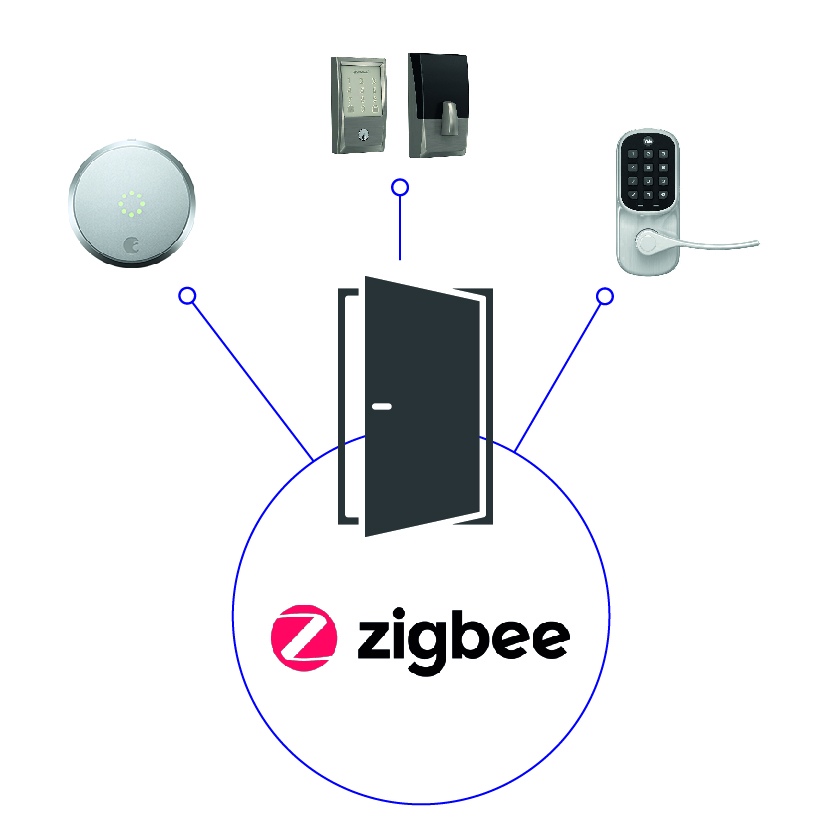 Zigbee Category Icon