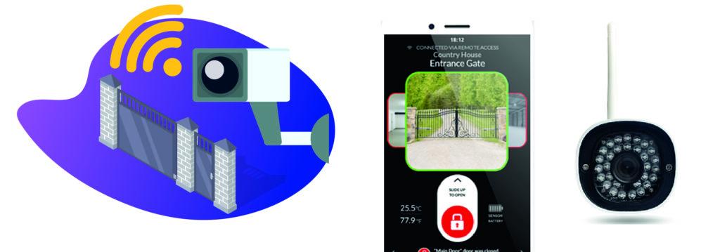Smart Gate Video Camera