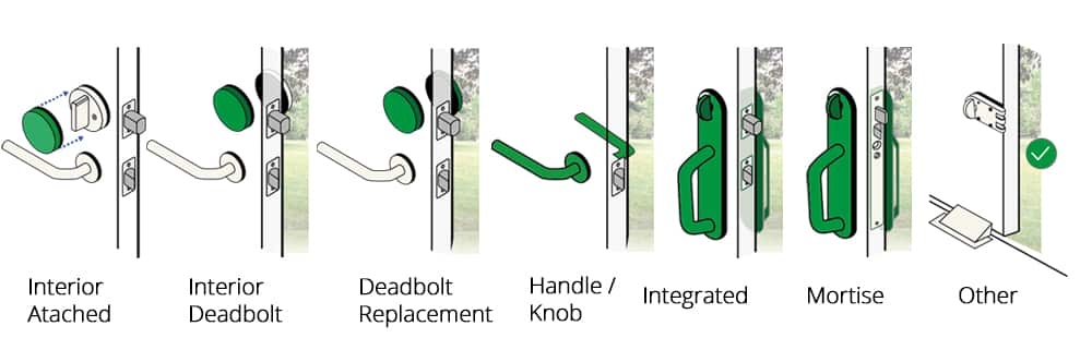 Smart Lock Door Types