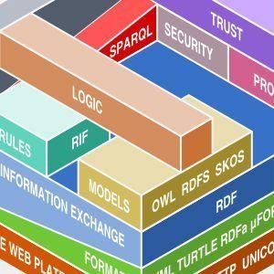 IoT System Integrators and VARs List Image