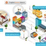 Actility raises $25M to roll out long-range IoT networks Featured Image
