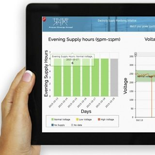 ALTIZON SYSTEMS ENERGY SUPPLY MONITORING