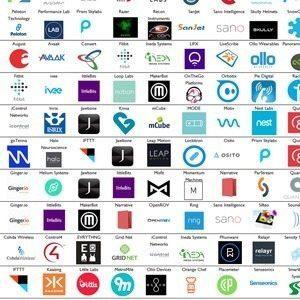 Top IoT Startups Image