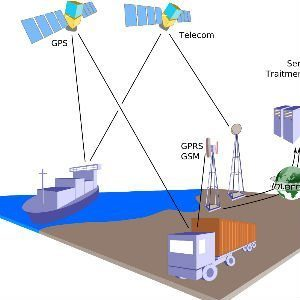 Asset Tracking Devices Image