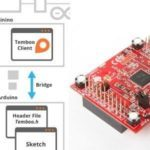 Temboo Adds IoT Support For TI's Launchpad Featured Image