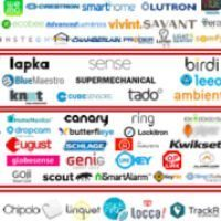 Investing in Internet of Things Stocks Image