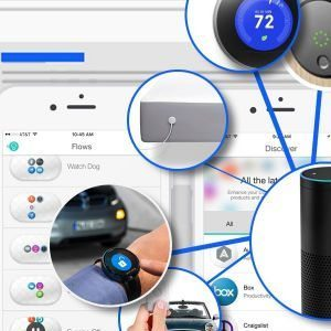 IoT Devices & Products Image