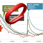 Jawbone sleep data demonstrates unexpected uses of IoT data Featured Image